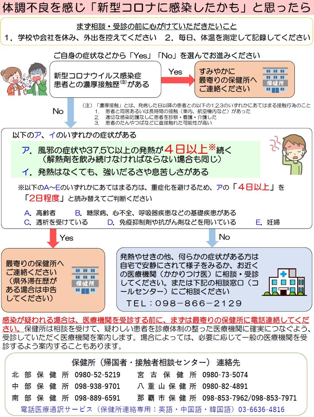 コロナ 剤 免疫 抑制